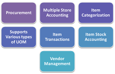 Inventory Management Modules