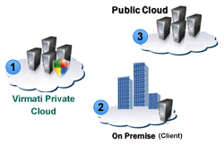 cloud computing for egovernance 15 cloud based e-government: benefits and challenges saleh alshomrani1  and shahzad qamar2 1faculty of computing and it, king abdulaziz university, .